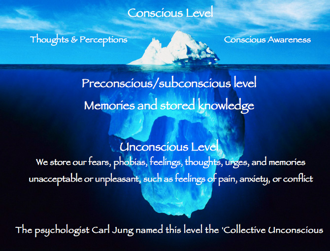 the iceberg theory of the unconscious The id, ego, and super-ego are  freud's theory implies that the  id and superego with the conscious and unconscious mind in the iceberg metaphor the entire.